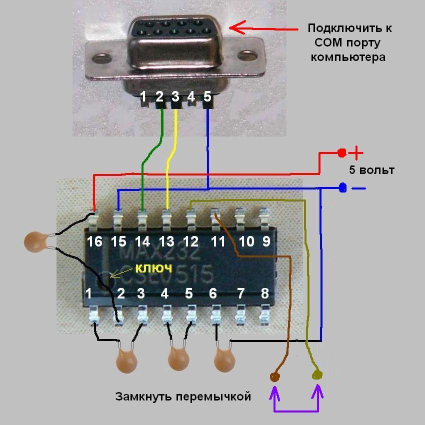 Схема подключения кабеля для